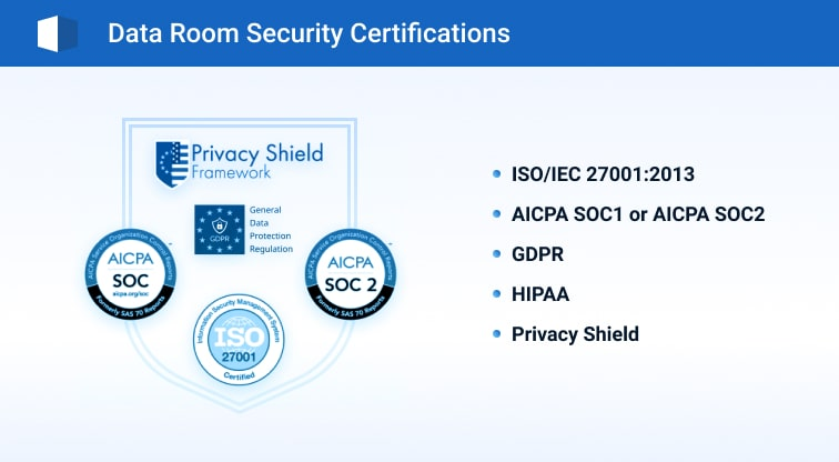 secure data room