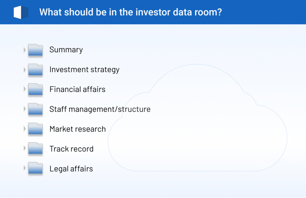 investor data room, data room fundraising